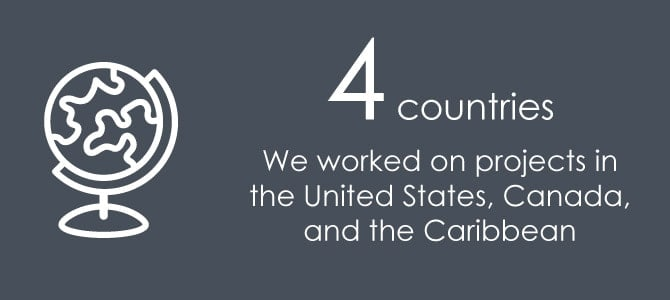4 countries - We worked on projects in the United States, Canada, and the Caribbean